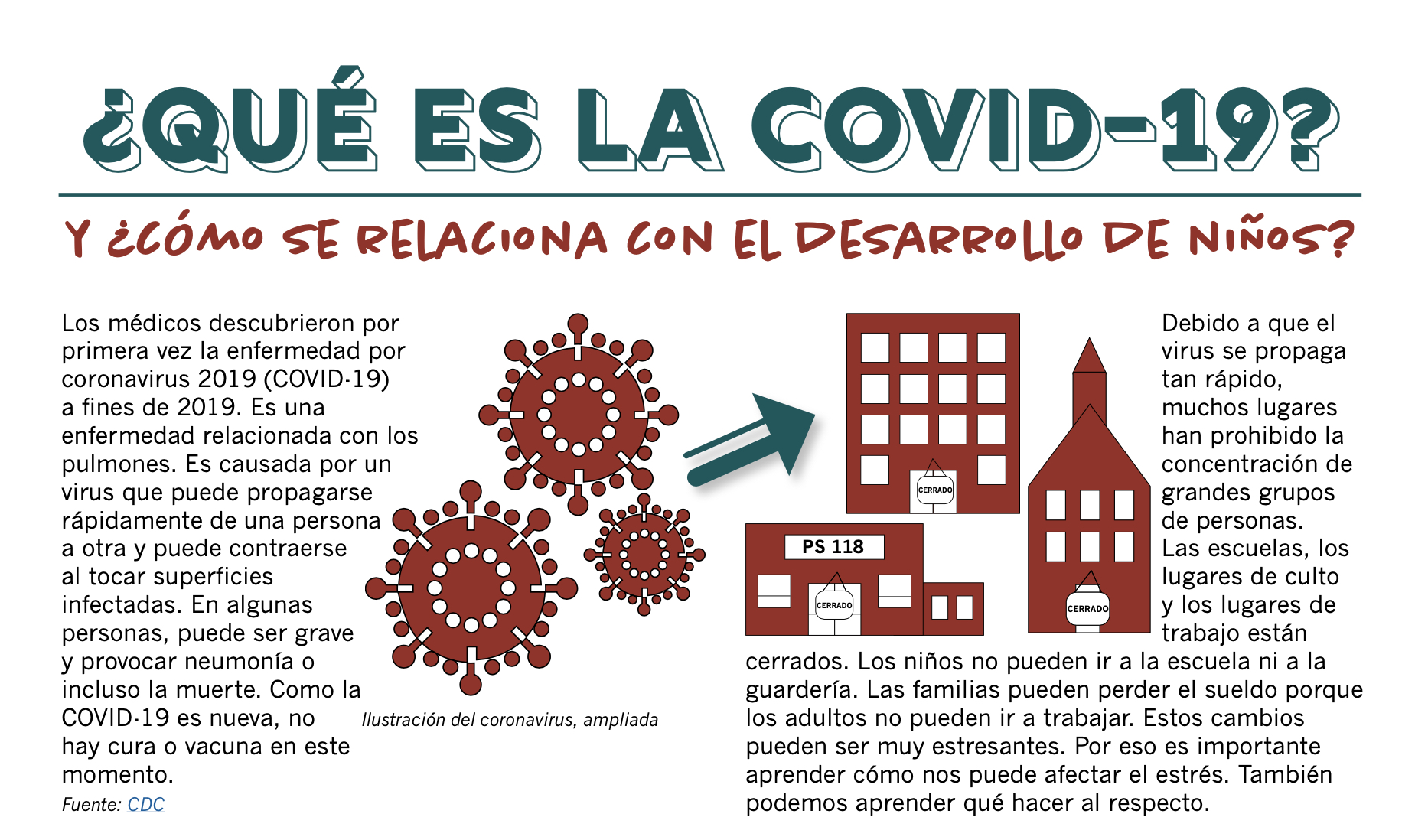 "Detail of the first panel of the ""Que es la COVID-19"" infographic"